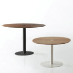table nucleo punt